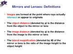 mirrors and lenses definitions
