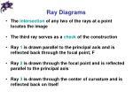ray diagrams15