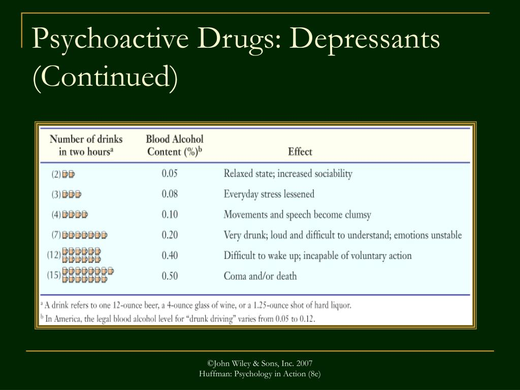 Psychoactive Drugs: Depressants (Continued)