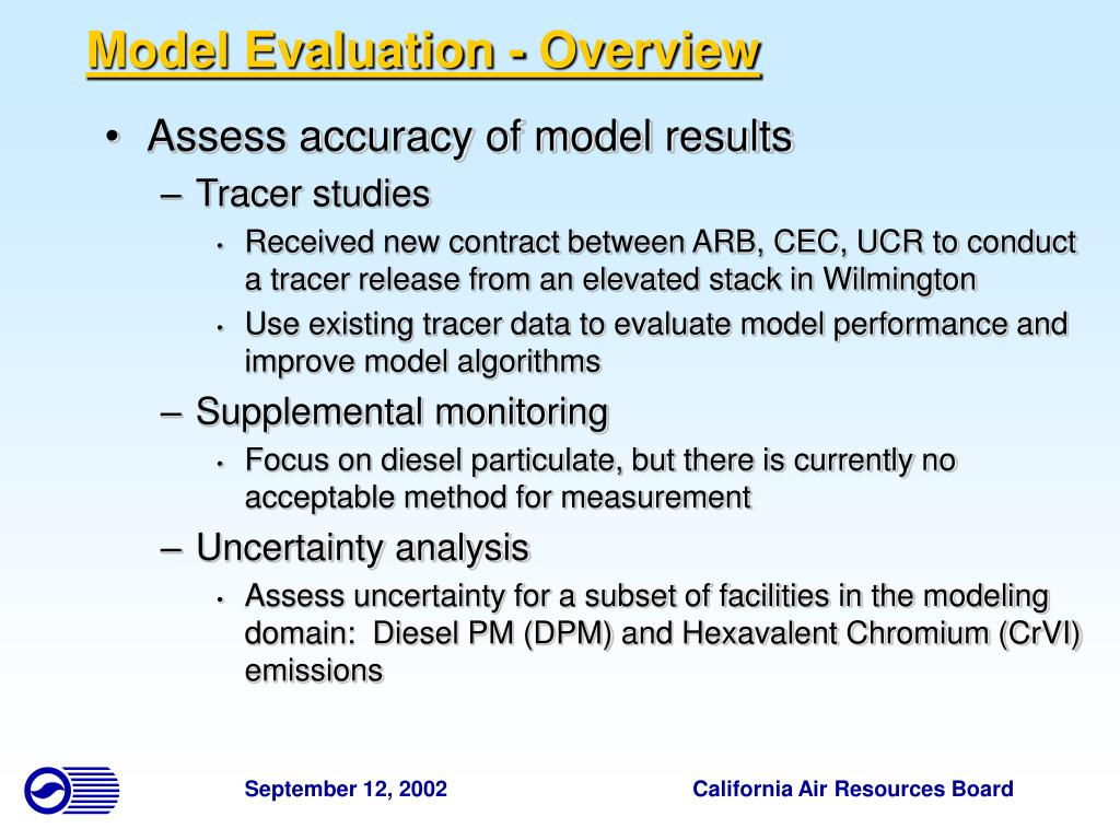 Model Evaluation - Overview