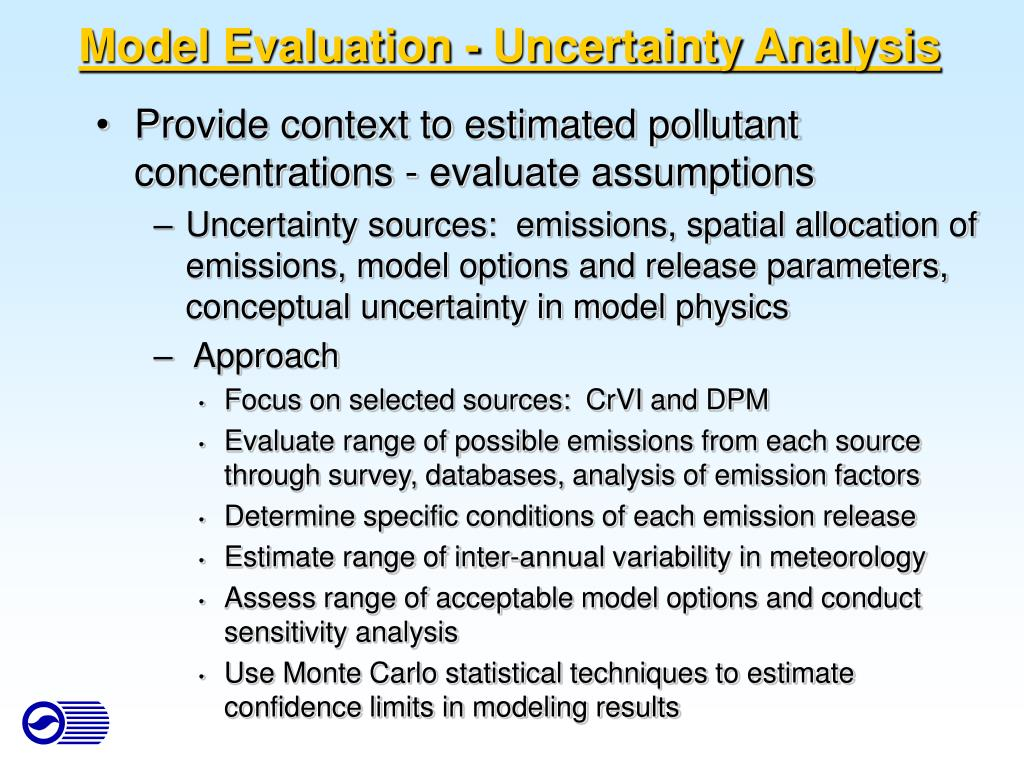 Model Evaluation - Uncertainty Analysis