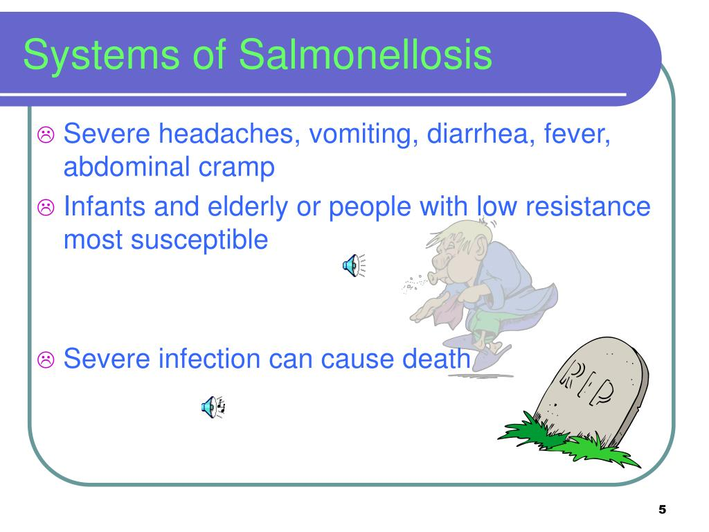 Systems of Salmonellosis