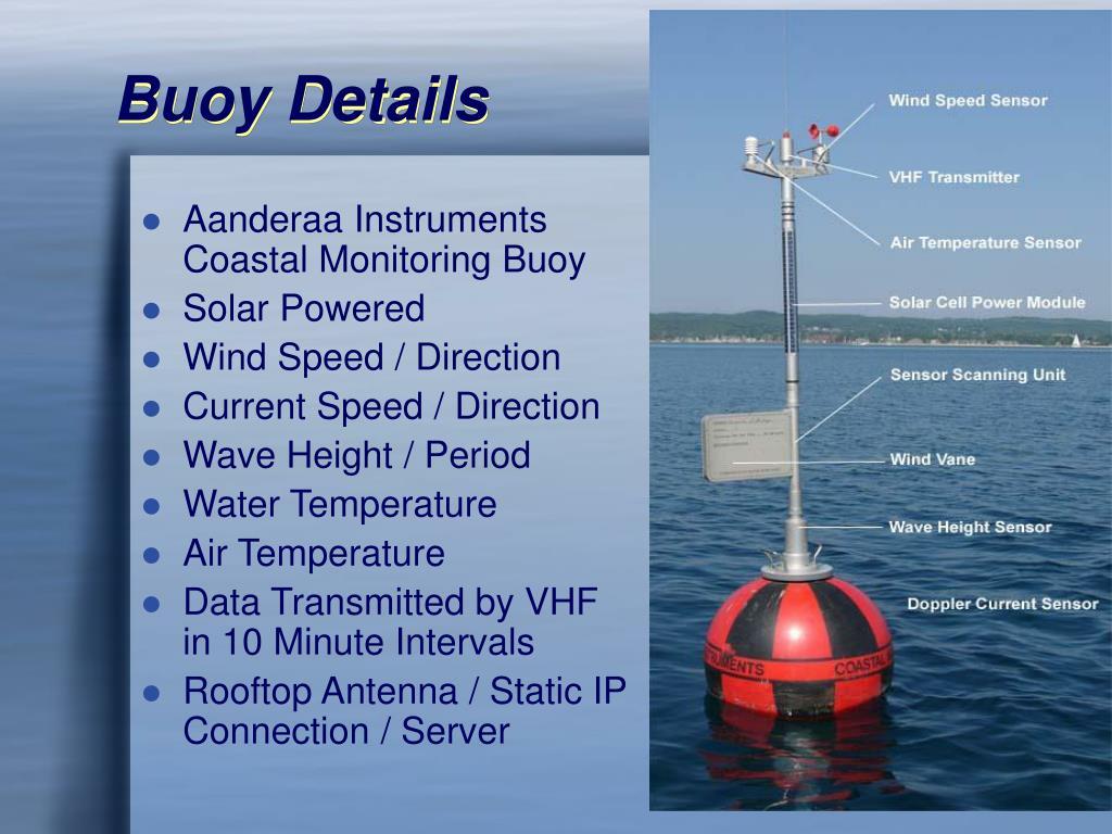 Buoy Details