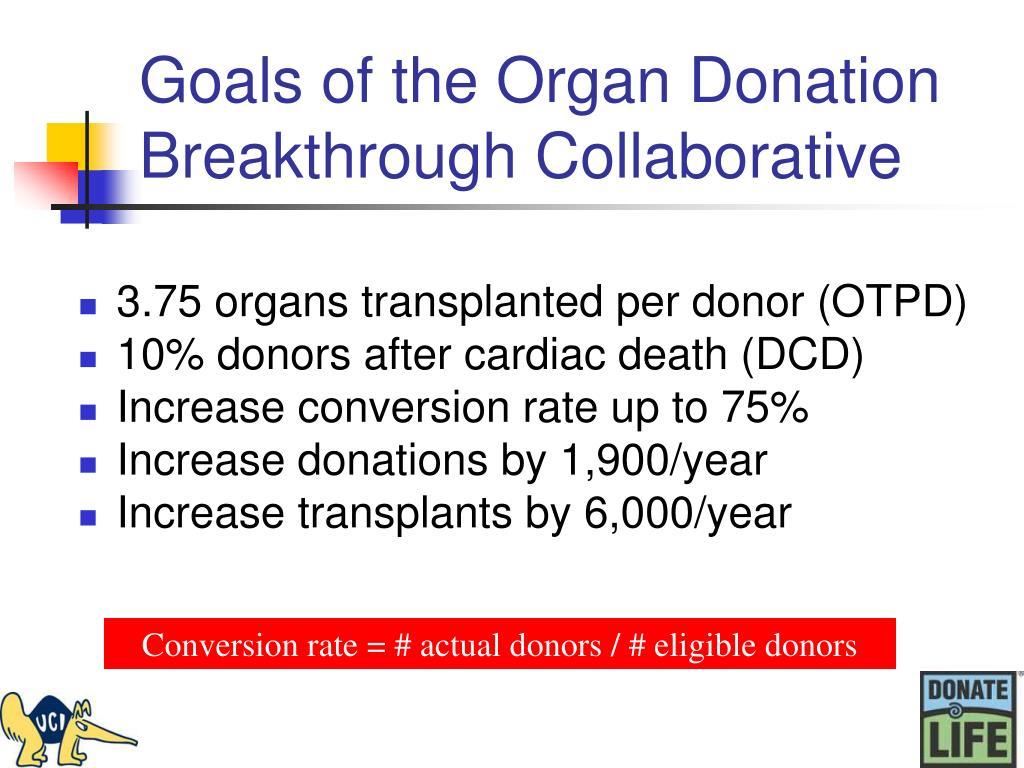 Goals of the Organ Donation Breakthrough Collaborative