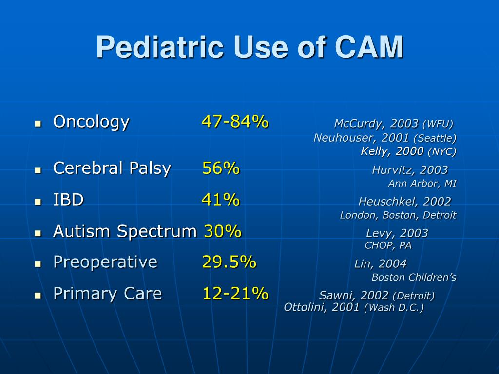 Pediatric Use of CAM