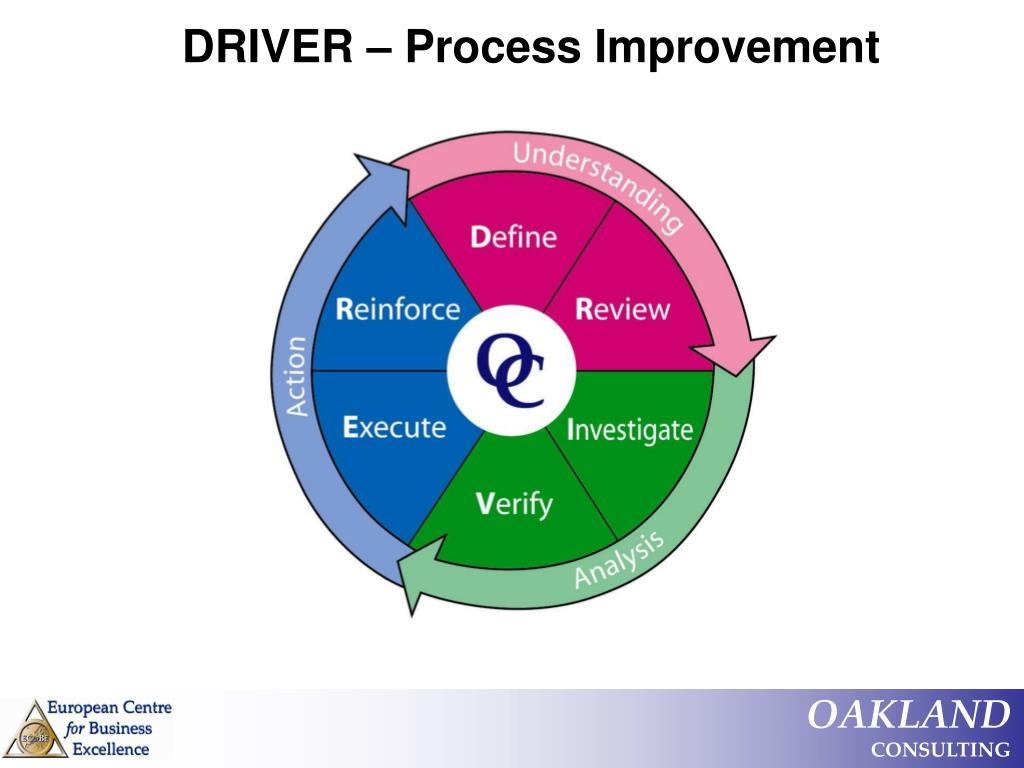 DRIVER – Process Improvement
