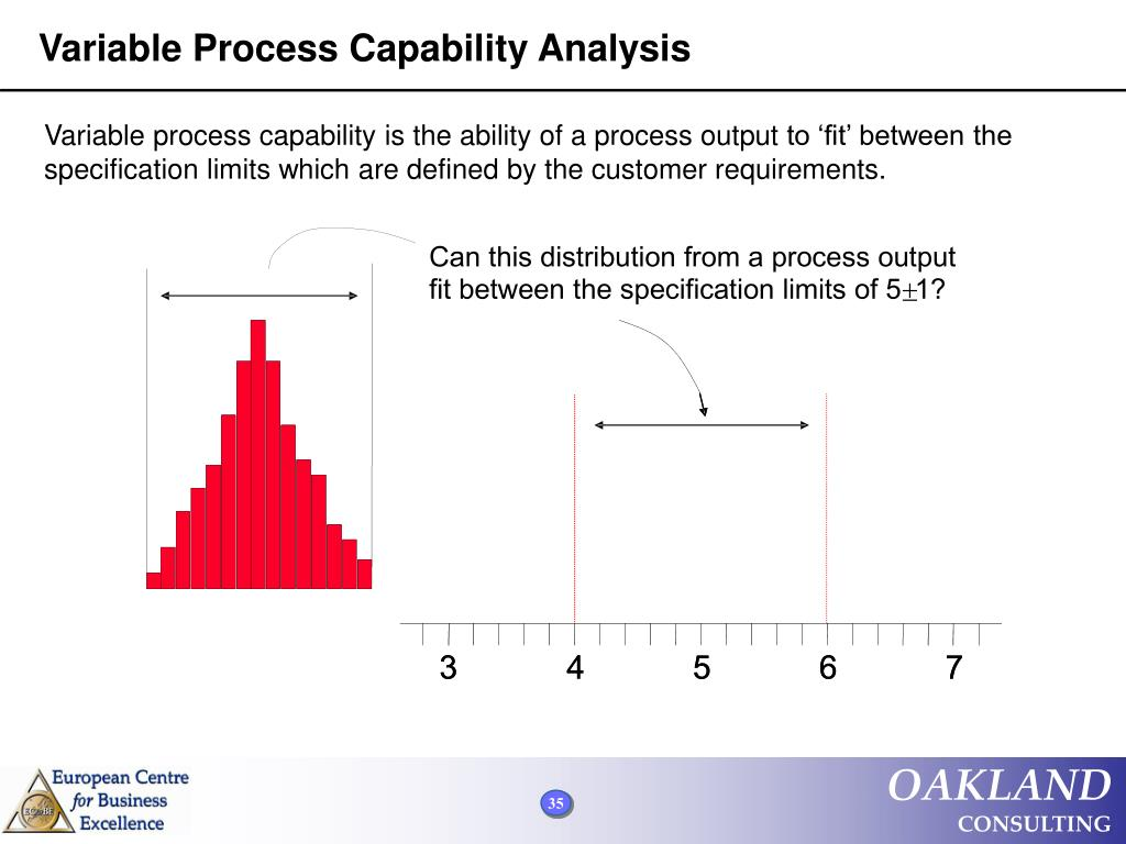 Can this distribution from a process output