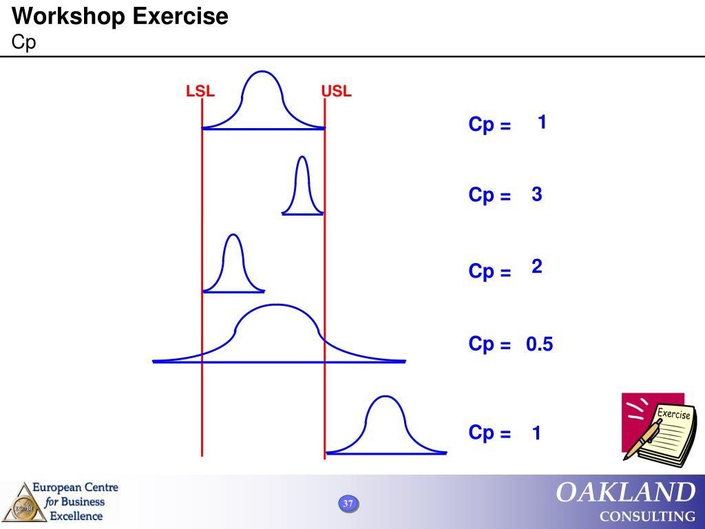 Workshop Exercise