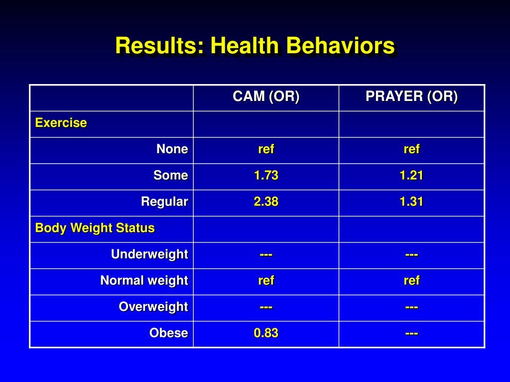 Results: Health Behaviors