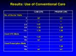 results use of conventional care