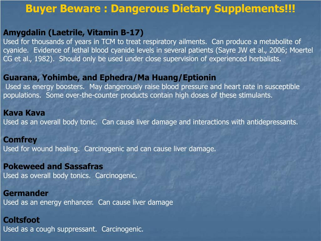 Buyer Beware : Dangerous Dietary Supplements!!!