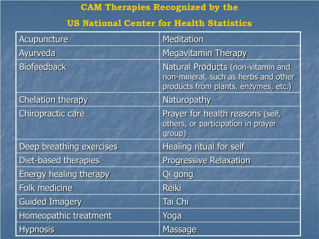 CAM Therapies Recognized by the