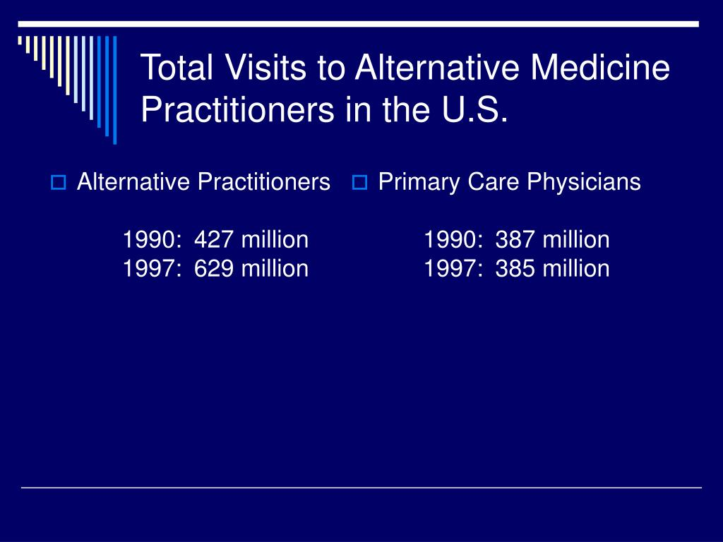 Alternative Practitioners					1990:	427 million	1997:	629 million
