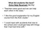 what did students like best extra help received 14 1
