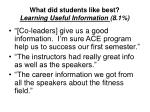 what did students like best learning useful information 8 1