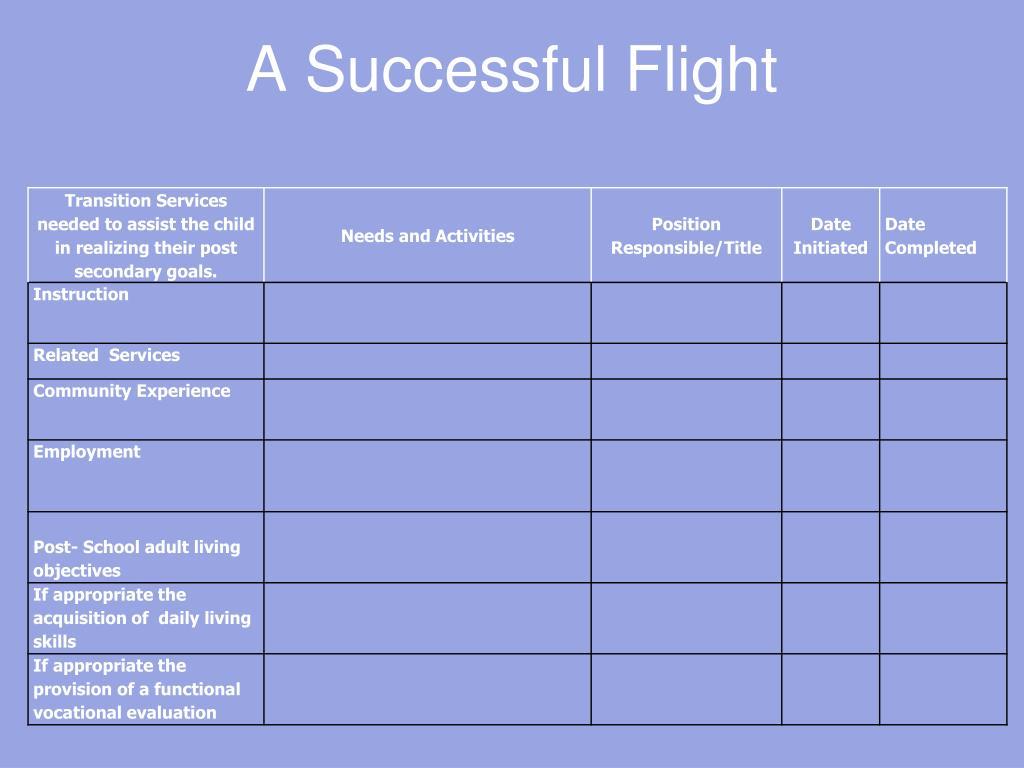 A Successful Flight