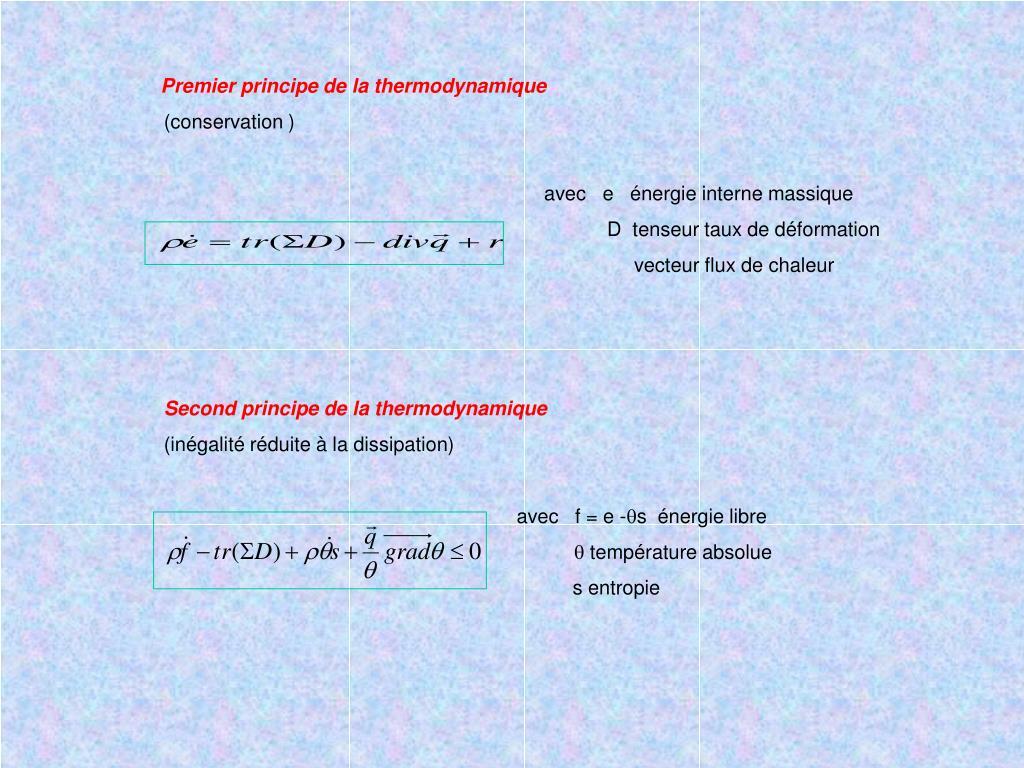 Premier principe de la thermodynamique