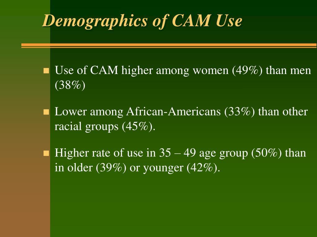 Demographics of CAM Use