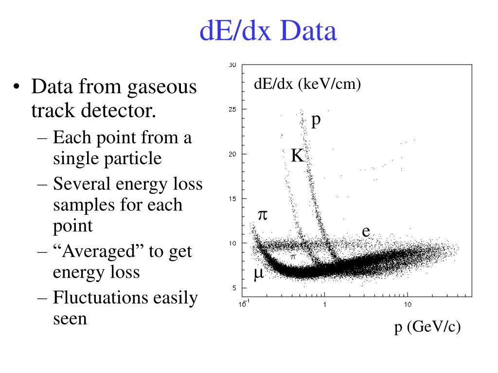dE/dx Data
