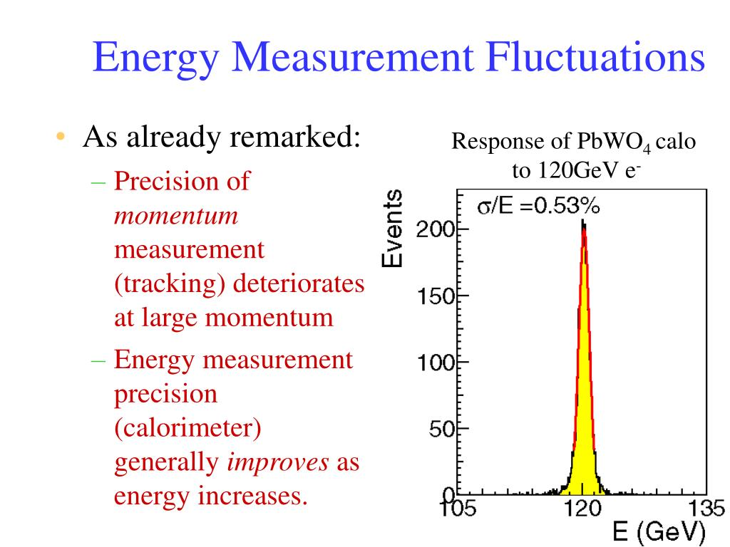 Energy Measurement Fluctuations
