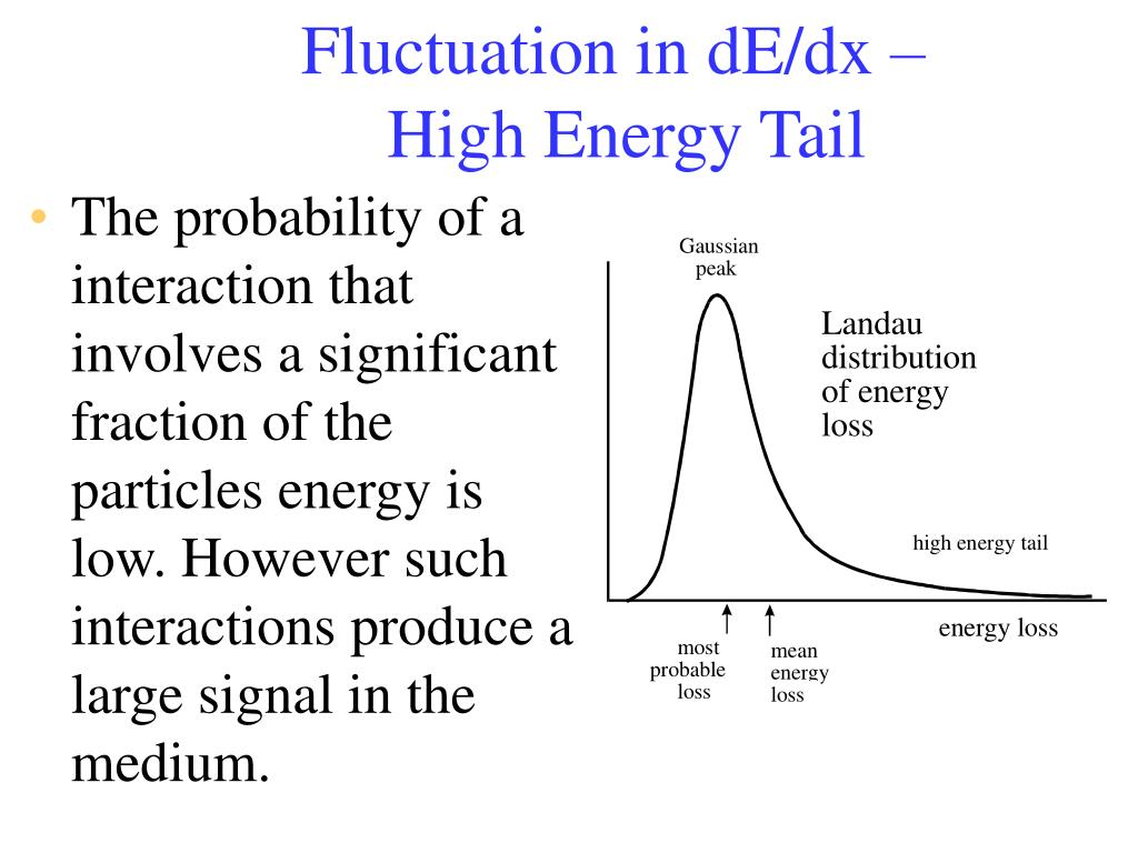 Fluctuation in dE/dx –