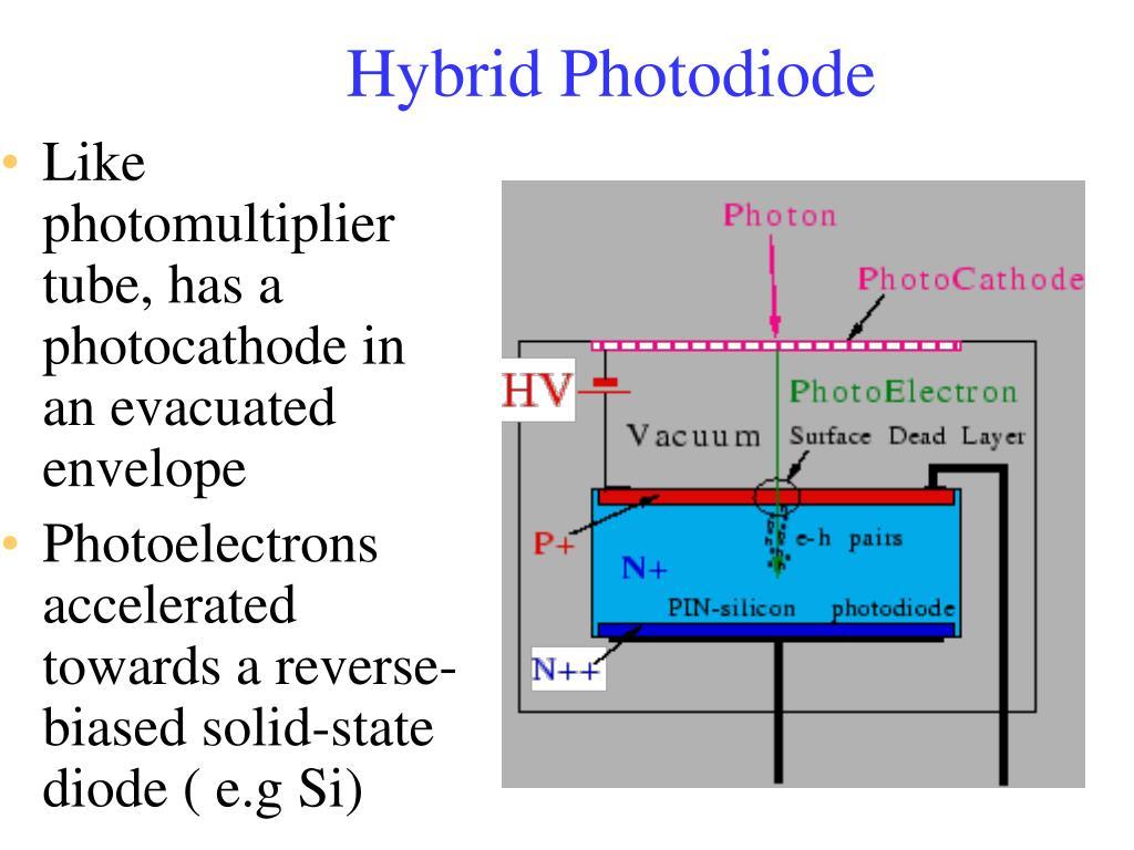 Hybrid Photodiode