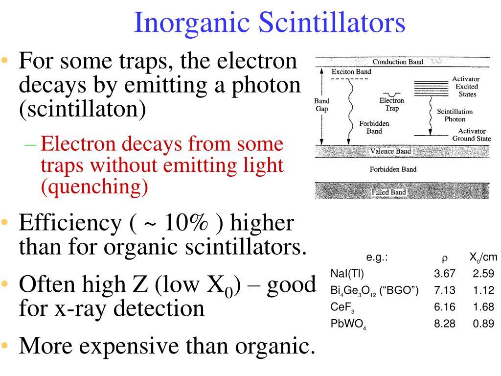 Inorganic Scintillators