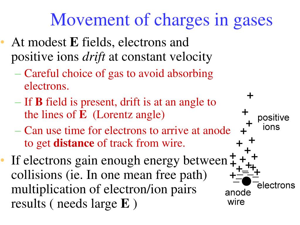 Movement of charges in gases