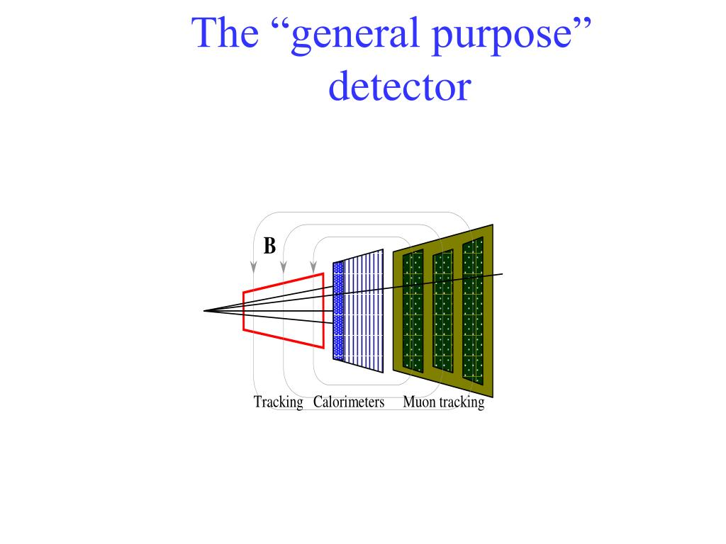 "The ""general purpose"" detector"