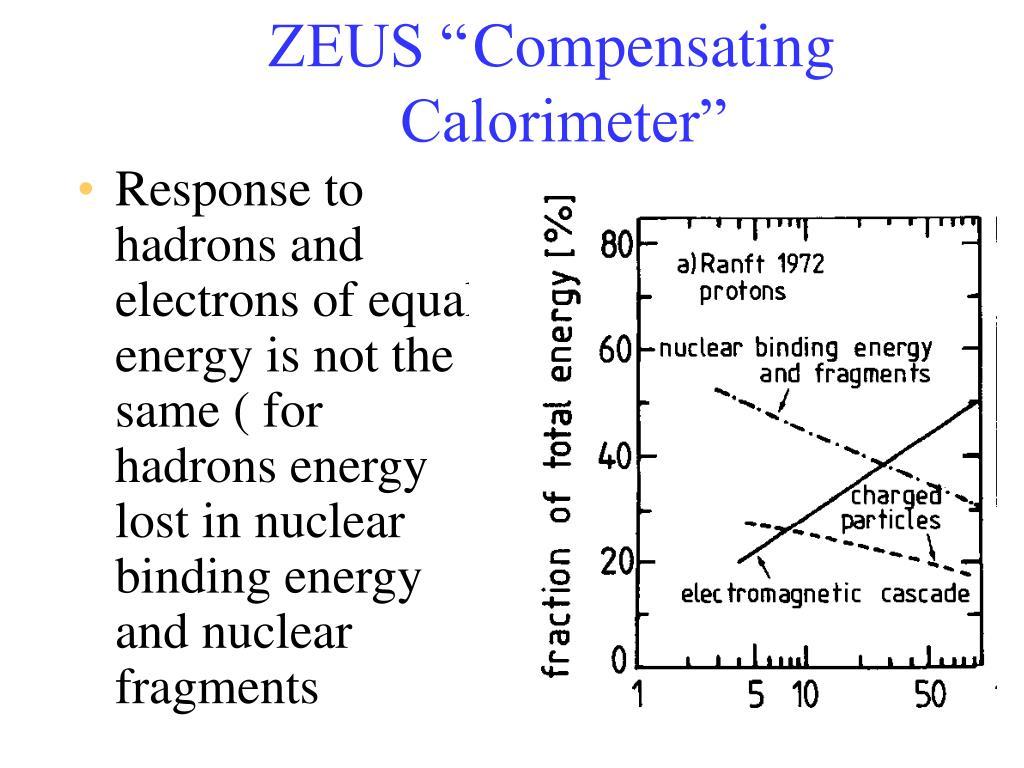 """ZEUS """"Compensating Calorimeter"""""""