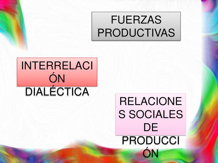 FUERZAS PRODUCTIVAS