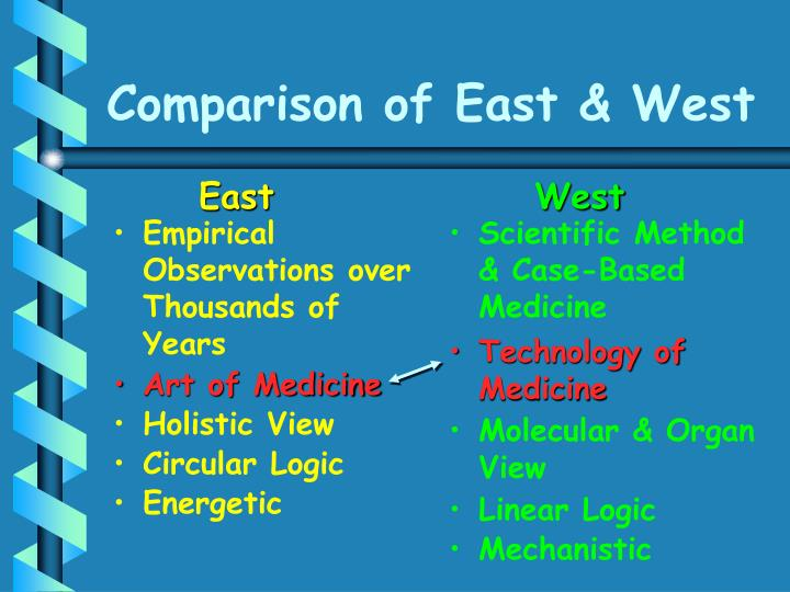 Comparison of east west