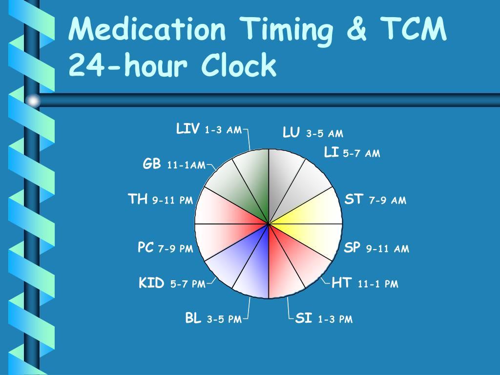 Medication Timing & TCM 24-hour Clock