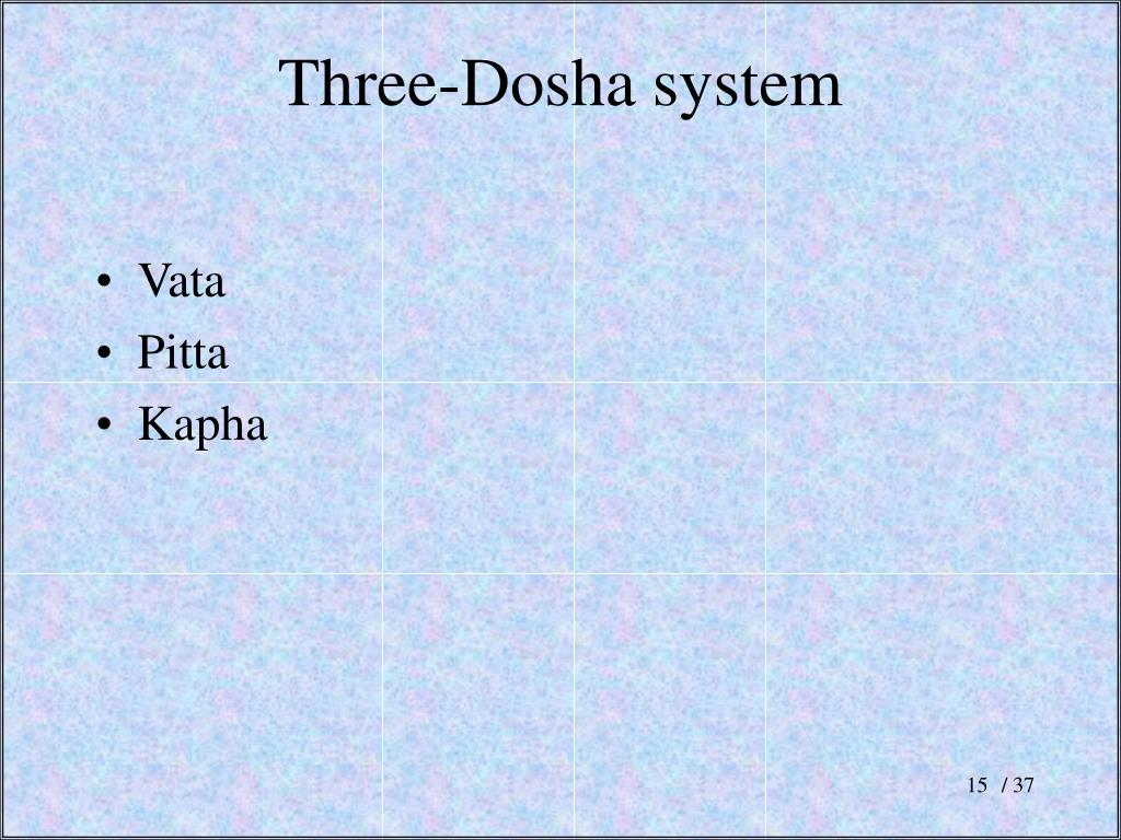 Three-Dosha system