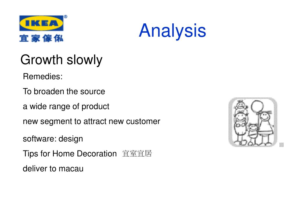 swot analysis of ikea hk Swot analysis ikea's goals of sustainability and environmental design are central to its business strategy it has launched a new sustainability plan to take the company through to 2015.