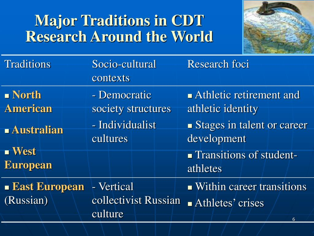 Major Traditions in CDT Research Around the World