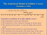 the analytical model of athletic career stambulova 1994