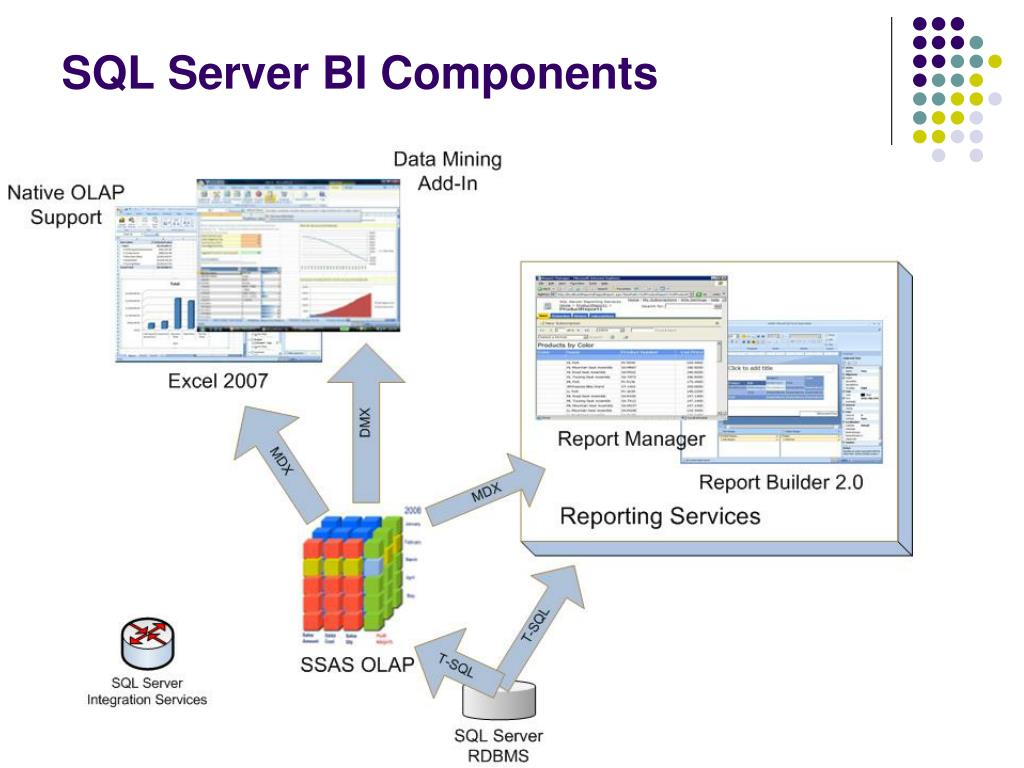 Sql data tools 2012 business intelligence