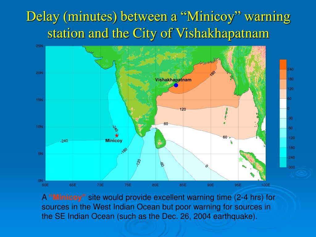 "Delay (minutes) between a ""Minicoy"" warning station and the City of Vishakhapatnam"