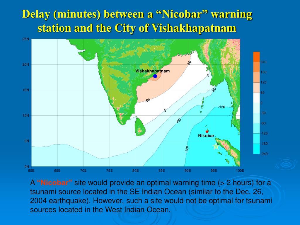 """Delay (minutes) between a """"Nicobar"""" warning station and the City of Vishakhapatnam"""