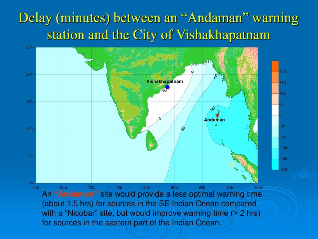 """Delay (minutes) between an """"Andaman"""" warning station and the City of Vishakhapatnam"""