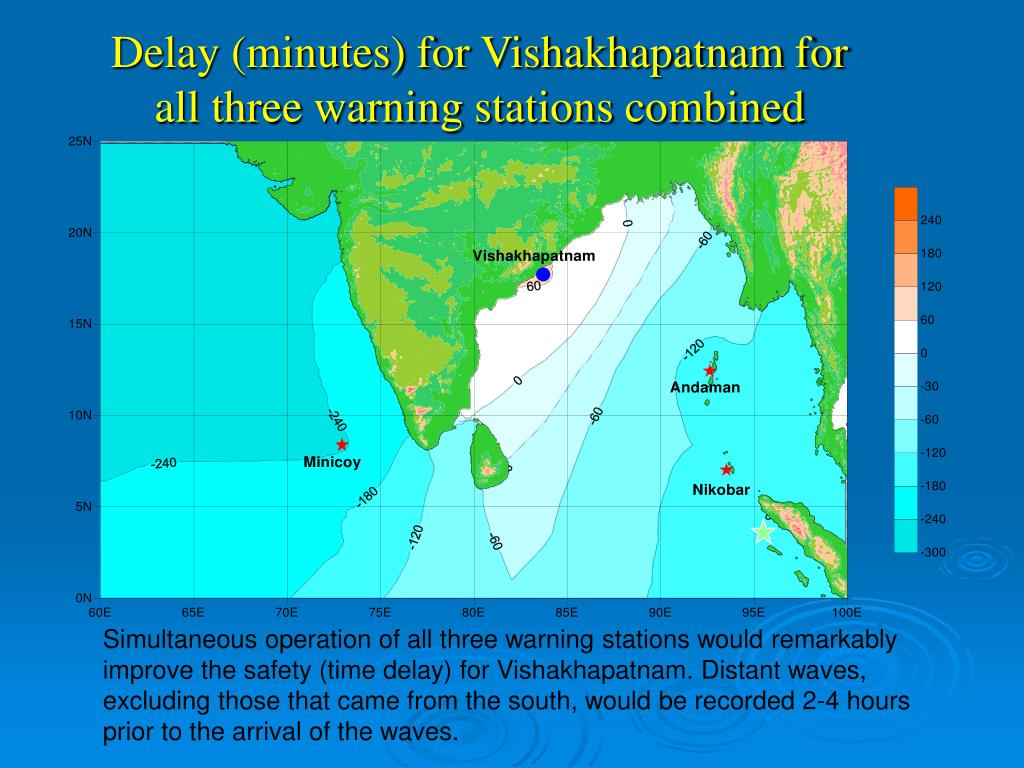 Delay (minutes) for Vishakhapatnam for all three warning stations combined