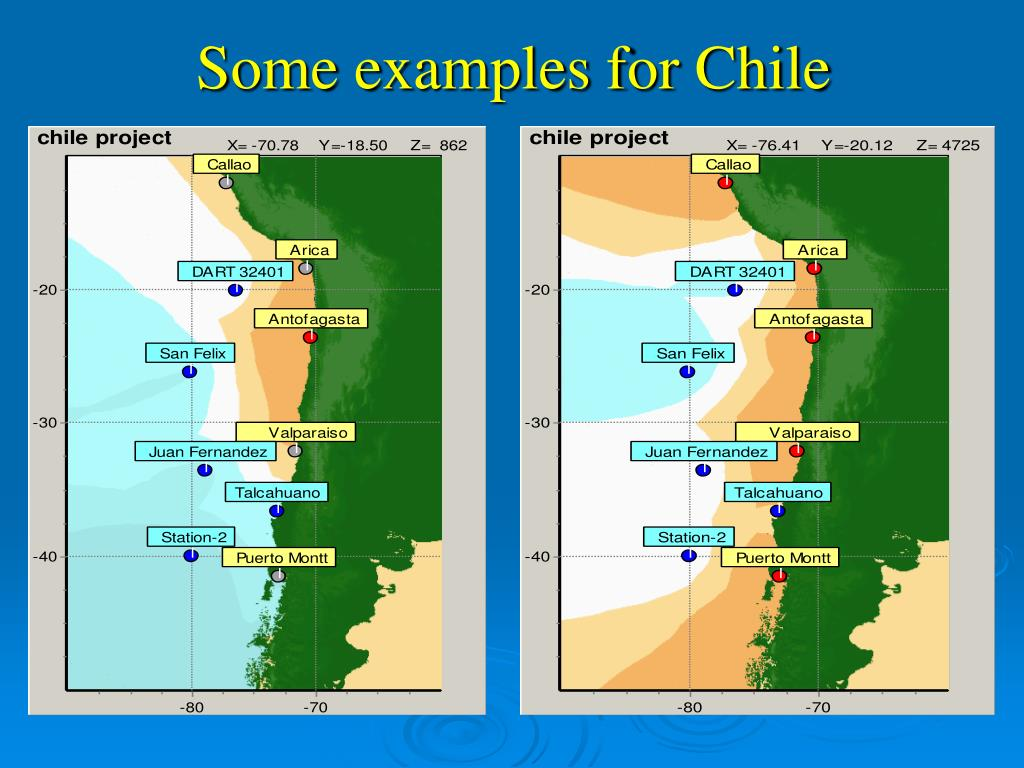 Some examples for Chile