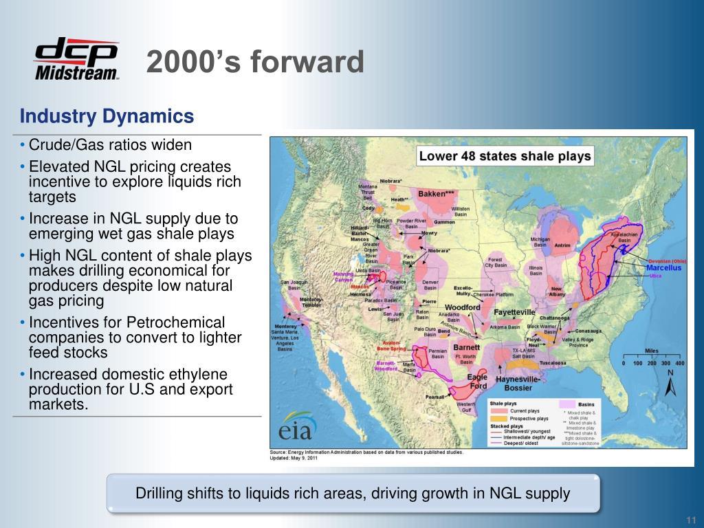 2000's forward