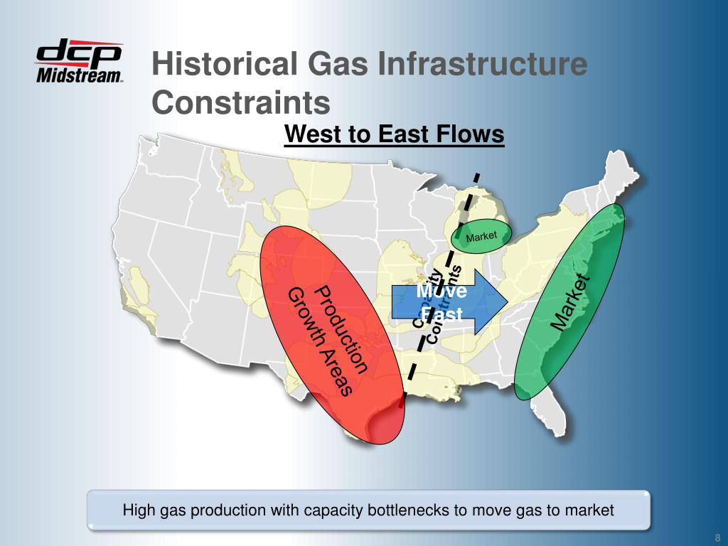 Historical Gas Infrastructure Constraints