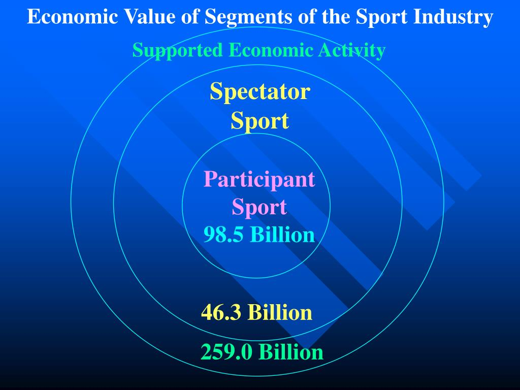 Economic Value of Segments of the Sport Industry