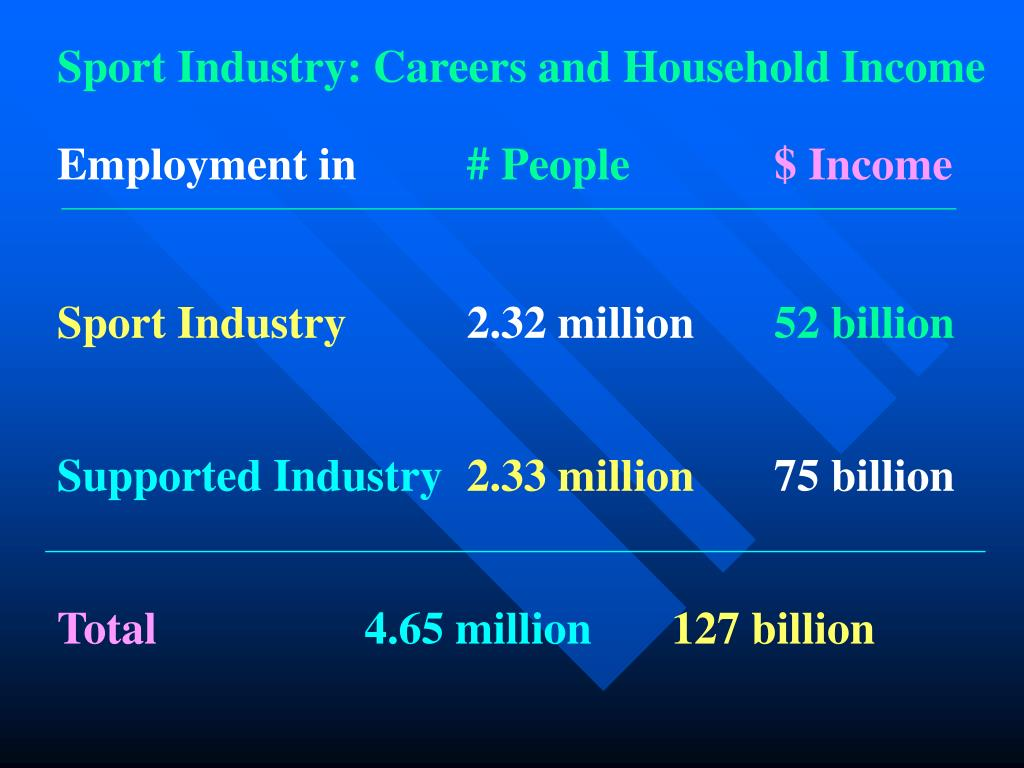 Sport Industry: Careers and Household Income