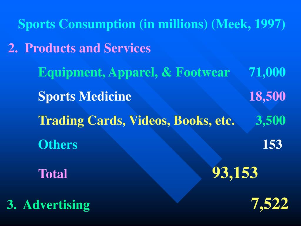 Sports Consumption (in millions) (Meek, 1997)