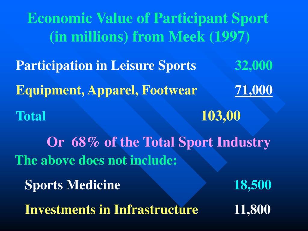 Economic Value of Participant Sport