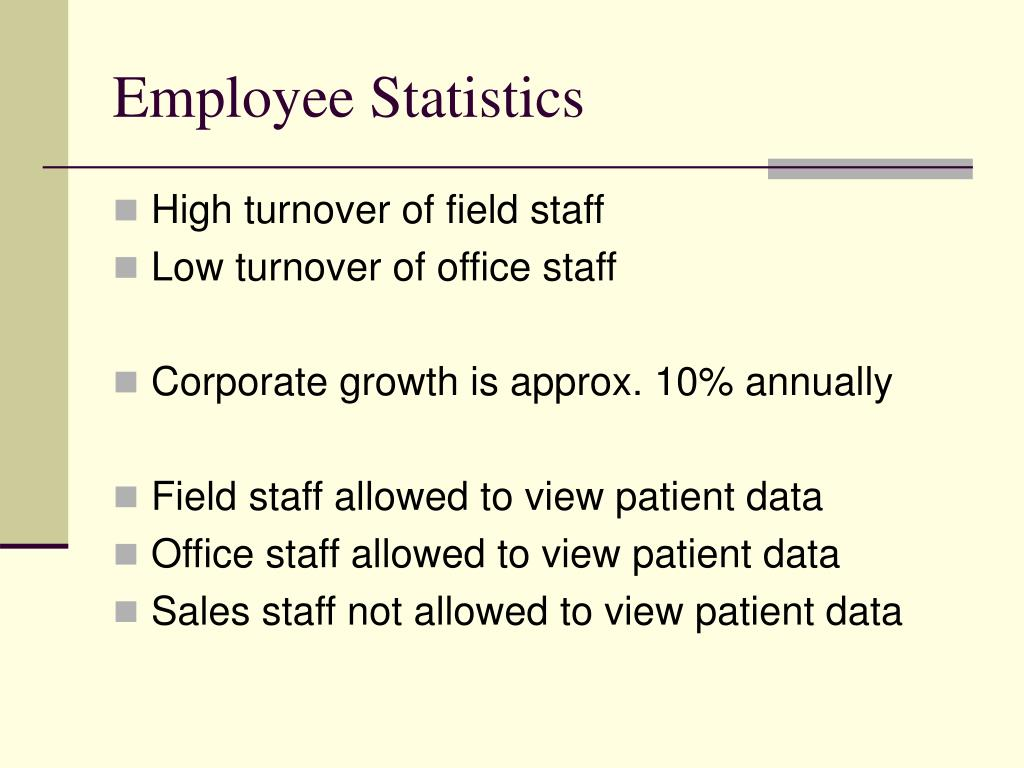 Employee Statistics